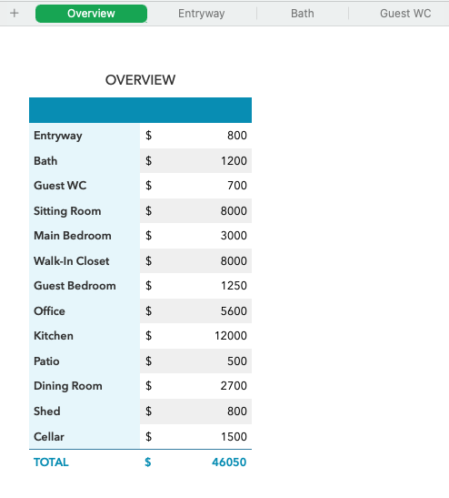 Excerpt from Numbers by Apple showing a home inventory spreadsheet.